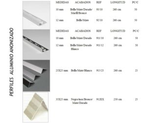 Castel - Perfiles de aluminio anodizado