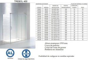 Mampara de baño Castel Trébol 400